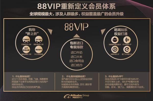优酷、淘票票、虾米接入88VIP会员,阿里全面打通新零售+大文娱