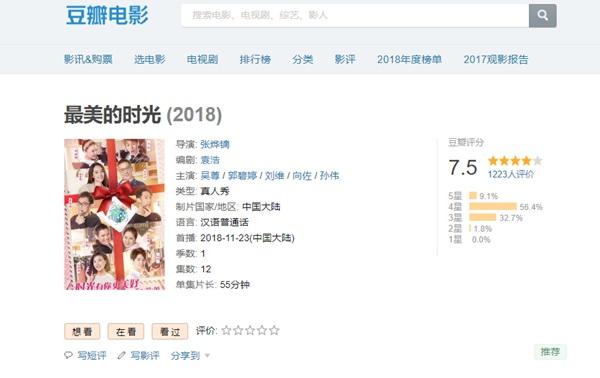 豆瓣评分7.5,微博话题量超4亿  江苏卫视《最美的时光》播出过半口碑热度双丰收