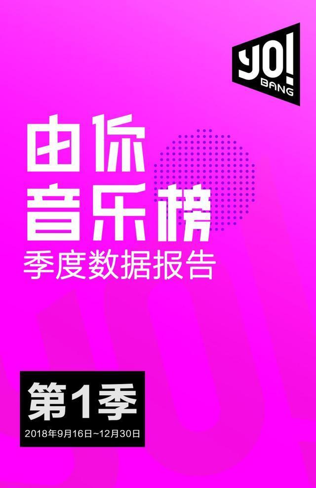 由你音乐榜发布季度数据报告 真实展现华语乐坛流行现状